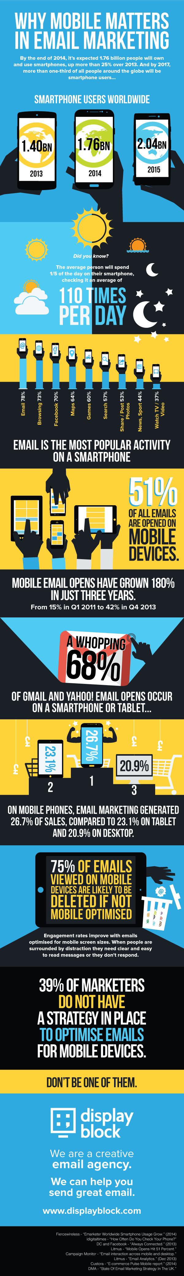 why-mobile-matters