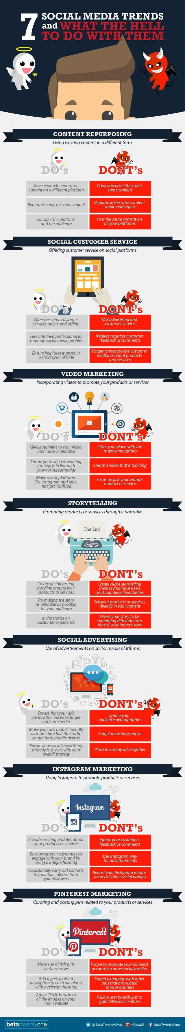 Social-Media-Trends-And-What-The-Hell-To-Do-With-Them-01-640x3566