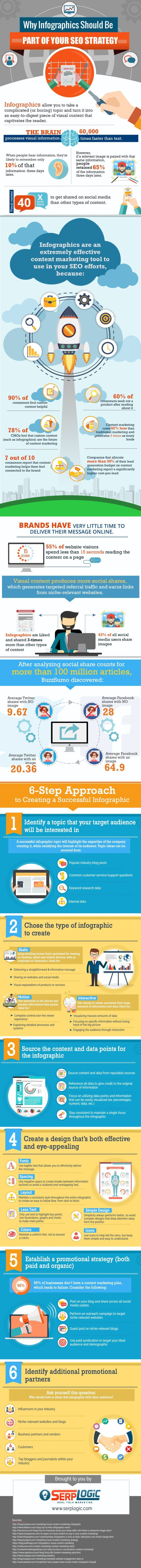 infographics-seo-strategy-640x7112-1