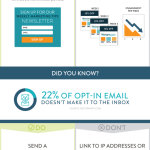 The Do's and Don'ts of Creating Marketing Mailers