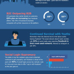2015 Facebook Trends for Marketers [infographic]